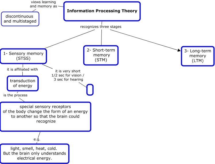 entropy optimization and mathematical